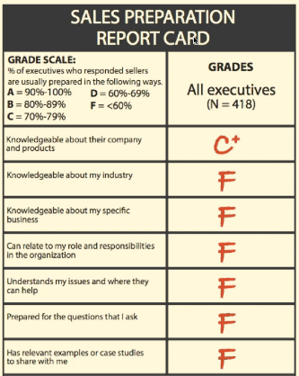 Business Day Rate Card