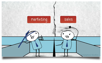 b2b-sales-marketing-wars