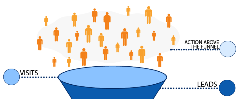 Above-The-B2B-Marketing-Funnel
