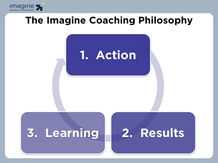 The Imagine Coaching Philosophy
