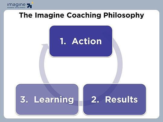 The Imagine Coaching Philosophy