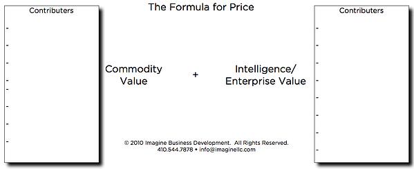 formula-for-price