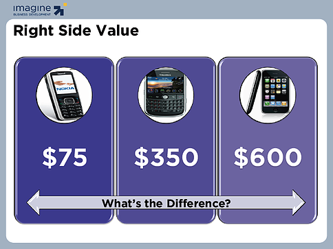 right-side-value