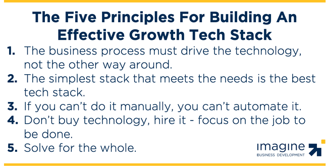 5-principles-for-building-an-effective-tech-stack