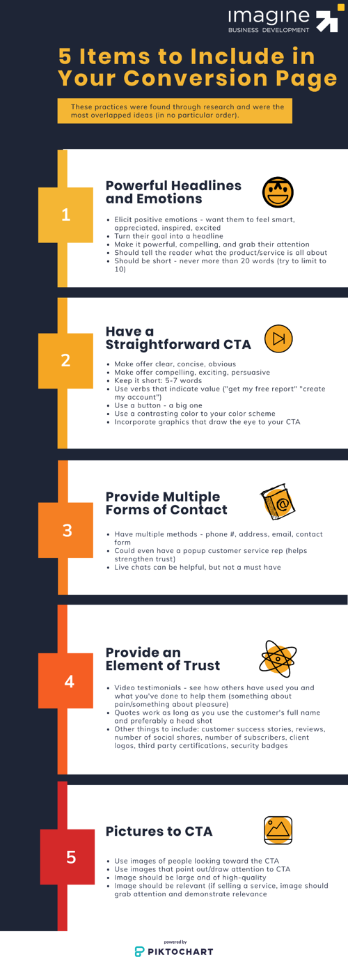 Conversion Page Infographic