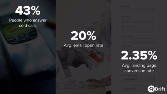 Drift-Content-Stats