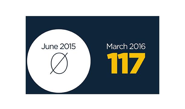 Imagine_MacNair_Marketing_Qualified_Leads_WEB.png