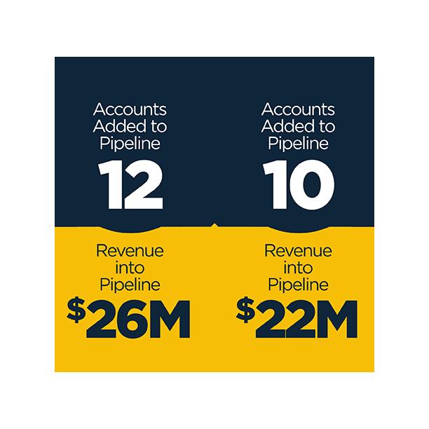 Imagine_MacNair_Pipeline_Infographic_WEB.png