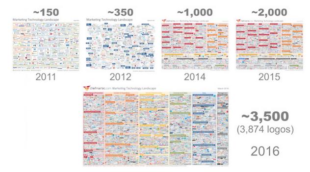 Marketing_technology-landscape.png