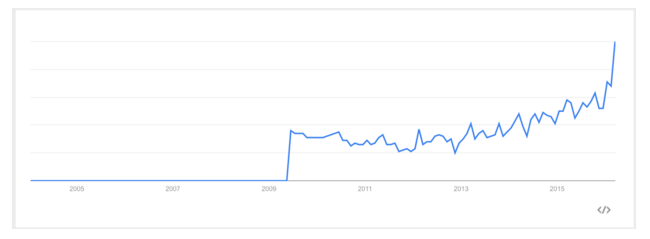 sales-enablement-search.png