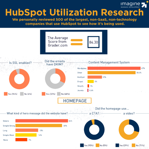 Thumbnail-HS-Research-Findings