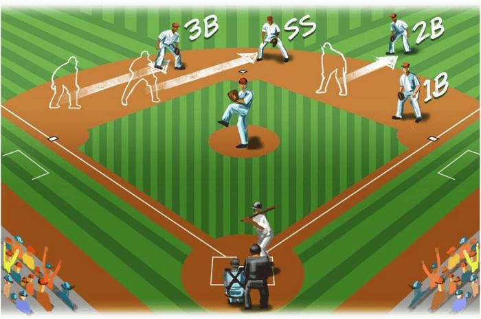 Data-Driven-Baseball