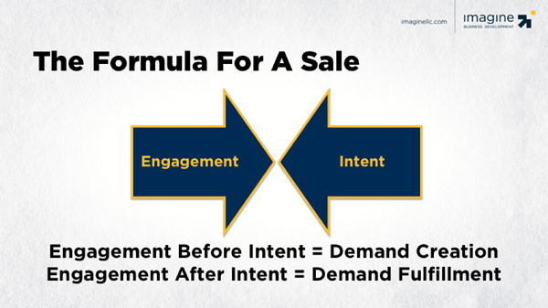 Formula-for-a-Sale