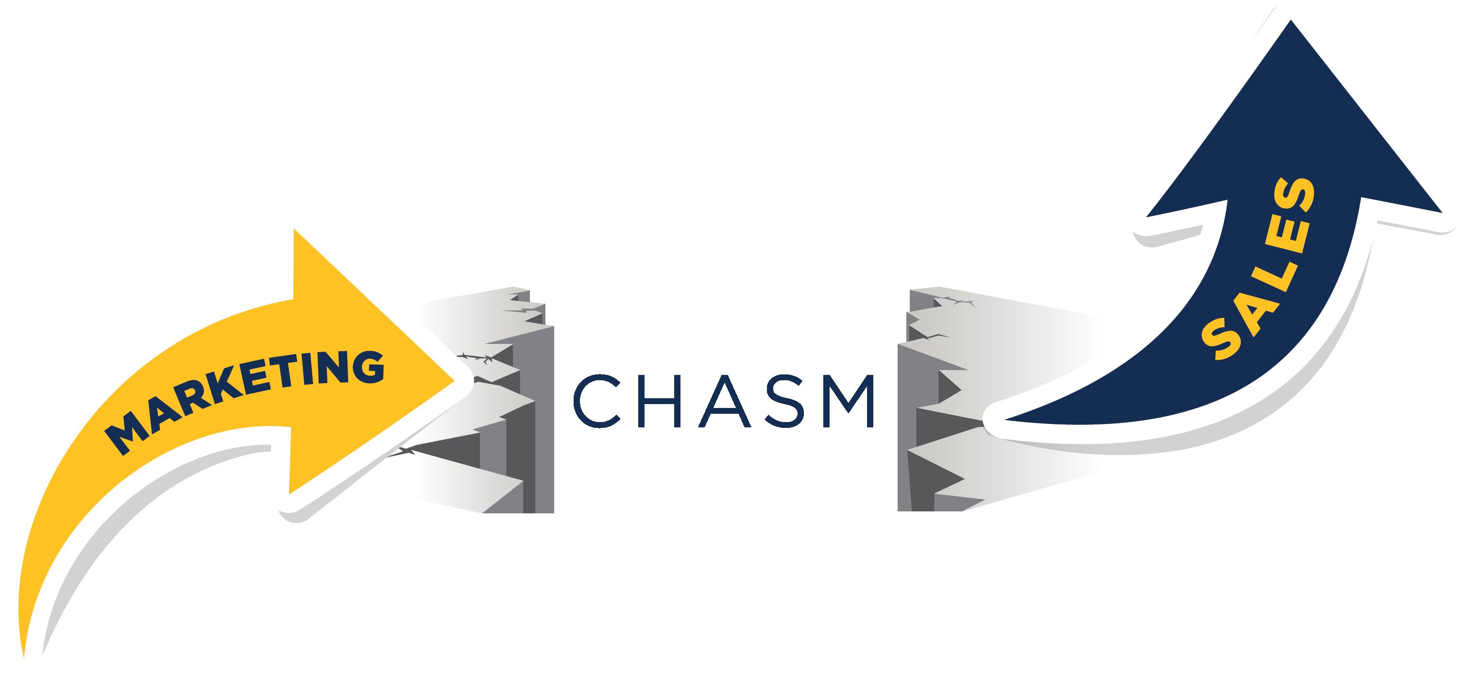 B2B-Sales-Marketing-Chasm