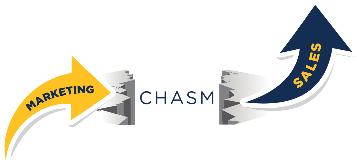 B2B-Sales-Marketing-Chasm