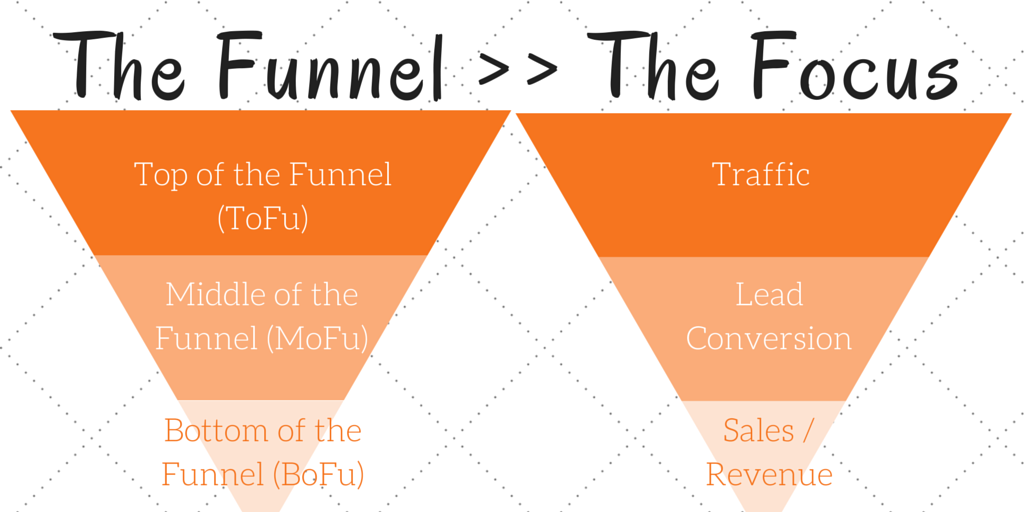The-Funnel-The-Focus.png