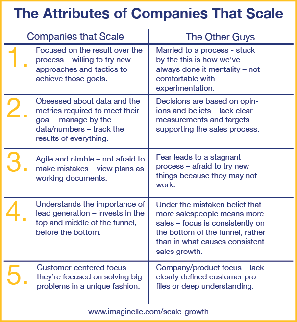 attributes-of-companies-that-scale