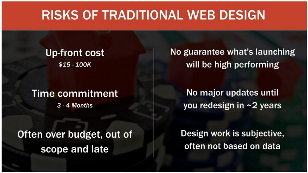 risks-of-traditional-web-design.png