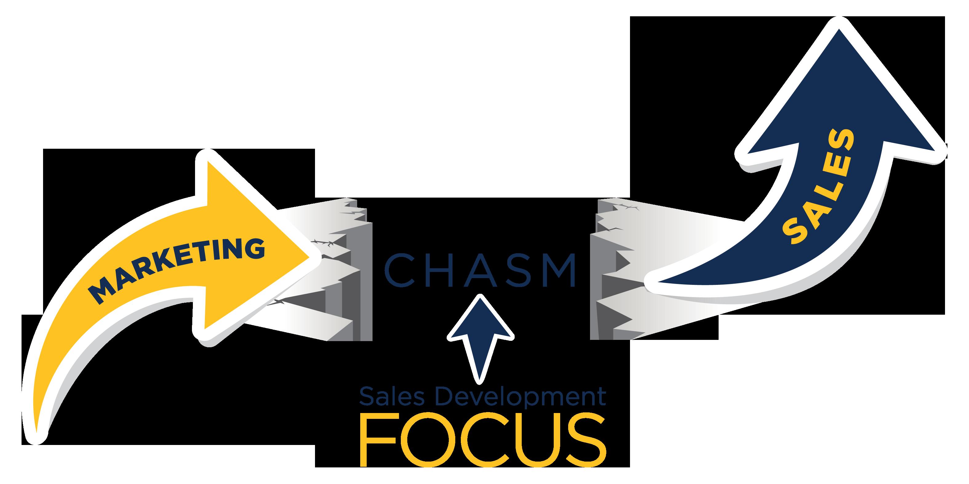 sales-development-chasm