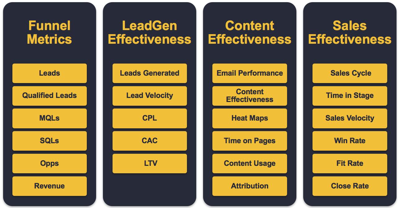 sales-enablement-metrics.png
