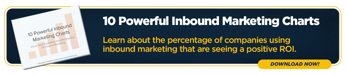 10-Powerful-Inbound-Marketing-Charts